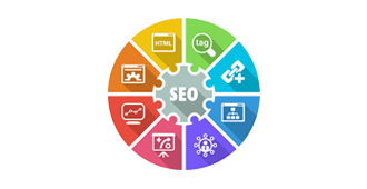 Website SEO Optimisation